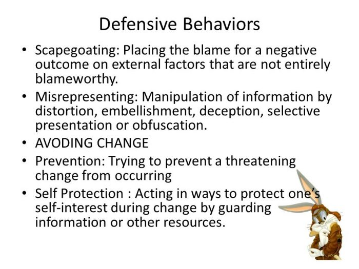 Defensive Behaviors Scapegoating Placing the blame for a negative outcome on external factors that are not entirely blameworthy.
